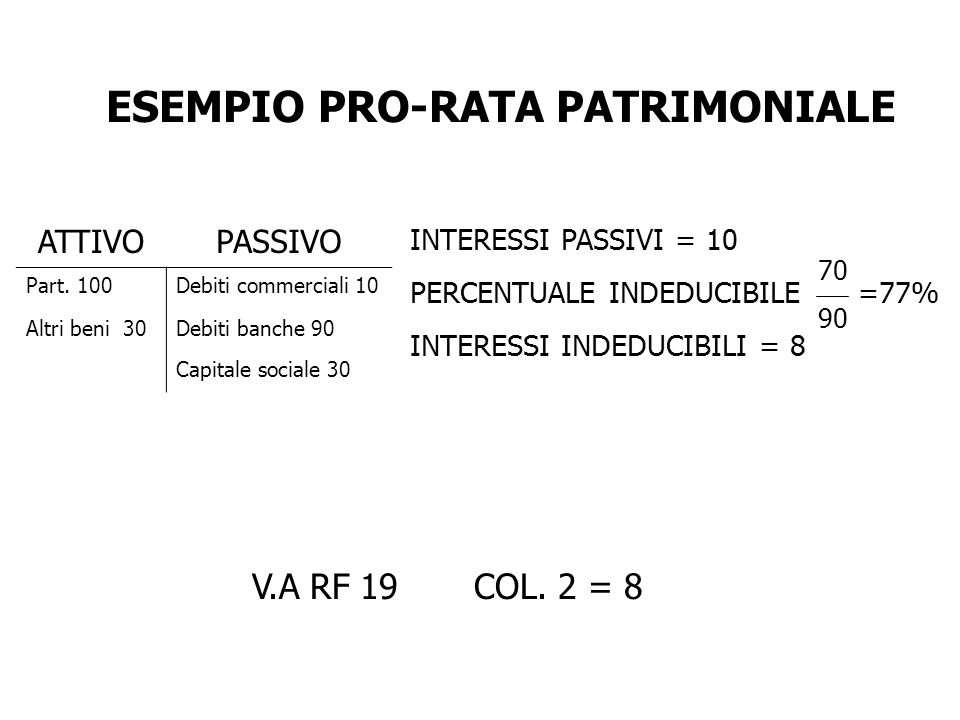 ESEMPIO PRO-RATA PATRIMONIALE ATTIVOPASSIVO Part.