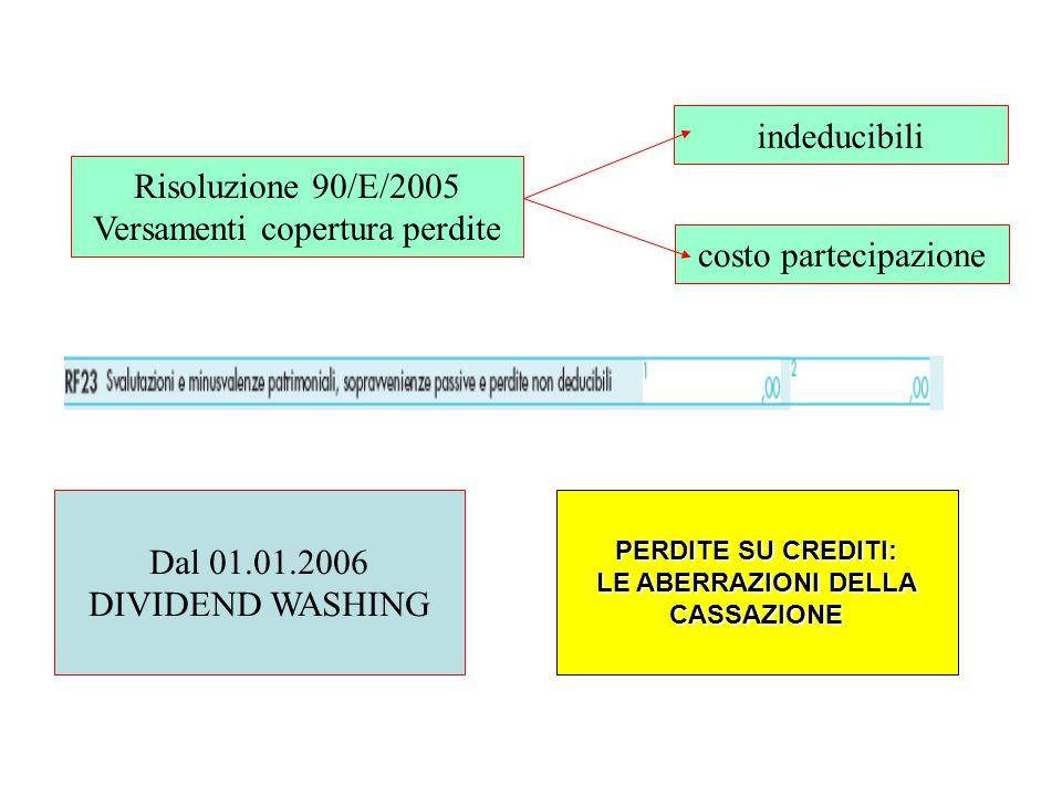 Risoluzione 90/E/2005 Versamenti copertura perdite indeducibili costo partecipazione Dal 01.01.2006 DIVIDEND WASHING PERDITE SU CREDITI: LE ABERRAZION