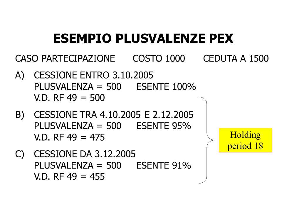 ESEMPIO PLUSVALENZE PEX CASO PARTECIPAZIONE COSTO 1000 CEDUTA A 1500 A)CESSIONE ENTRO 3.10.2005 PLUSVALENZA = 500 ESENTE 100% V.D. RF 49 = 500 B) CESS