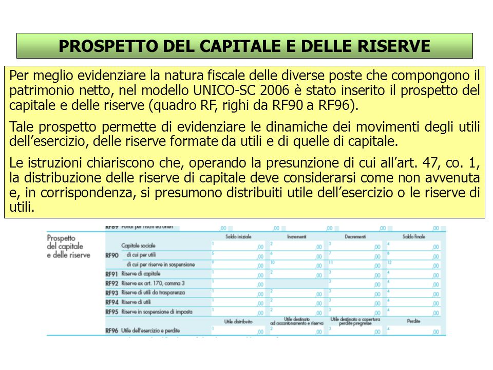 Per meglio evidenziare la natura fiscale delle diverse poste che compongono il patrimonio netto, nel modello UNICO-SC 2006 è stato inserito il prospetto del capitale e delle riserve (quadro RF, righi da RF90 a RF96).