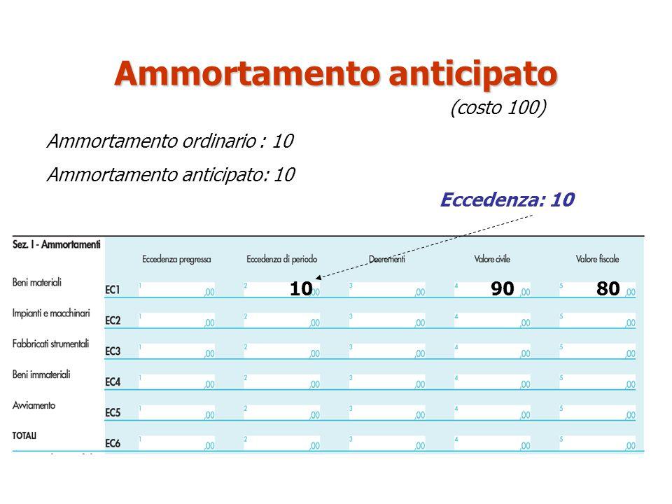 (costo 100) Ammortamento ordinario : 10 Ammortamento anticipato: 10 109080 Eccedenza: 10 Ammortamento anticipato