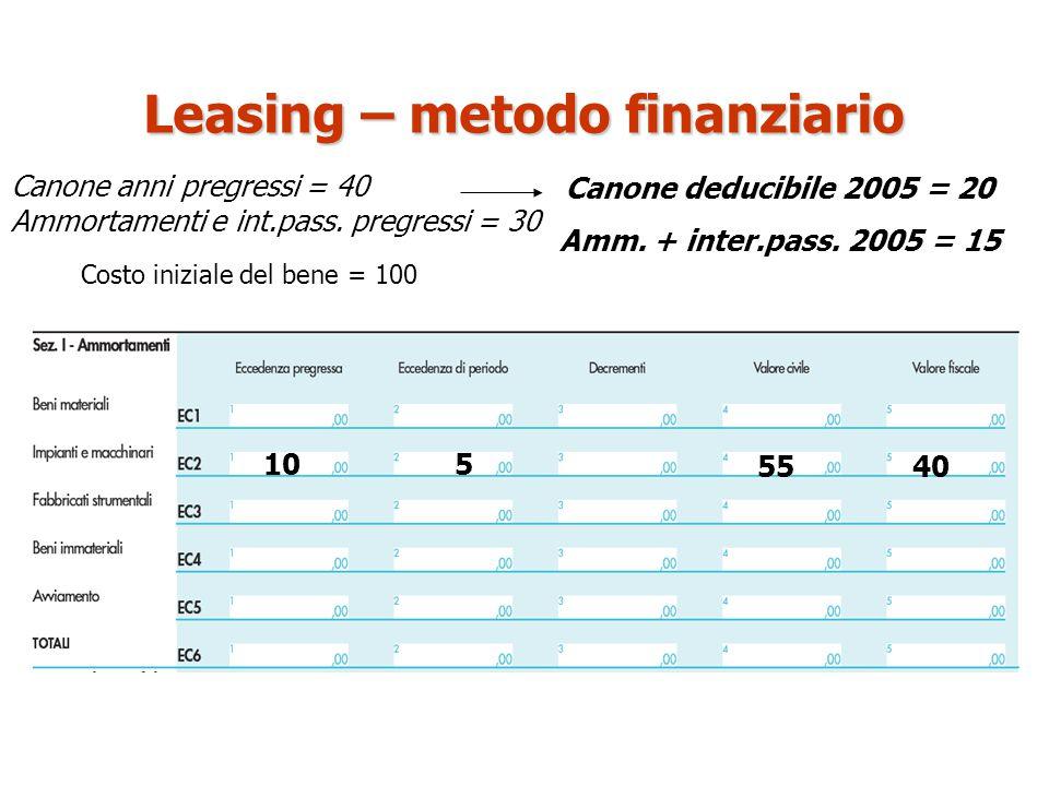 Canone anni pregressi = 40 Ammortamenti e int.pass. pregressi = 30 Costo iniziale del bene = 100 Canone deducibile 2005 = 20 Amm. + inter.pass. 2005 =