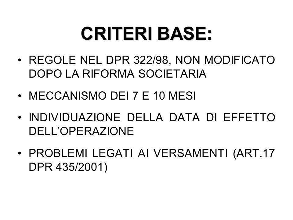CRITERI BASE: REGOLE NEL DPR 322/98, NON MODIFICATO DOPO LA RIFORMA SOCIETARIA MECCANISMO DEI 7 E 10 MESI INDIVIDUAZIONE DELLA DATA DI EFFETTO DELL'OPERAZIONE PROBLEMI LEGATI AI VERSAMENTI (ART.17 DPR 435/2001)