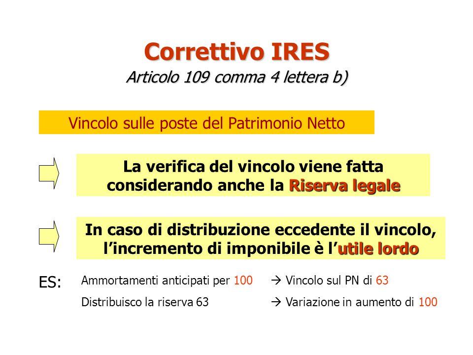 Correttivo IRES Articolo 109 comma 4 lettera b) Vincolo sulle poste del Patrimonio Netto Riserva legale La verifica del vincolo viene fatta consideran