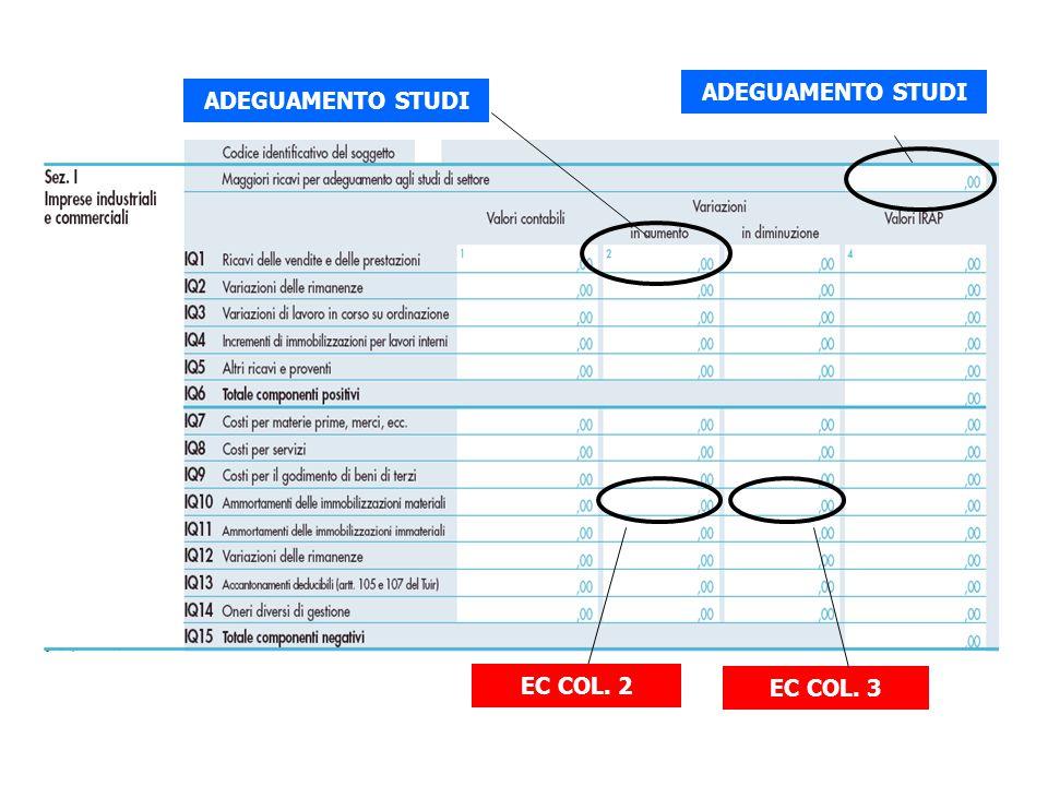 ADEGUAMENTO STUDI EC COL. 3 EC COL. 2 ADEGUAMENTO STUDI