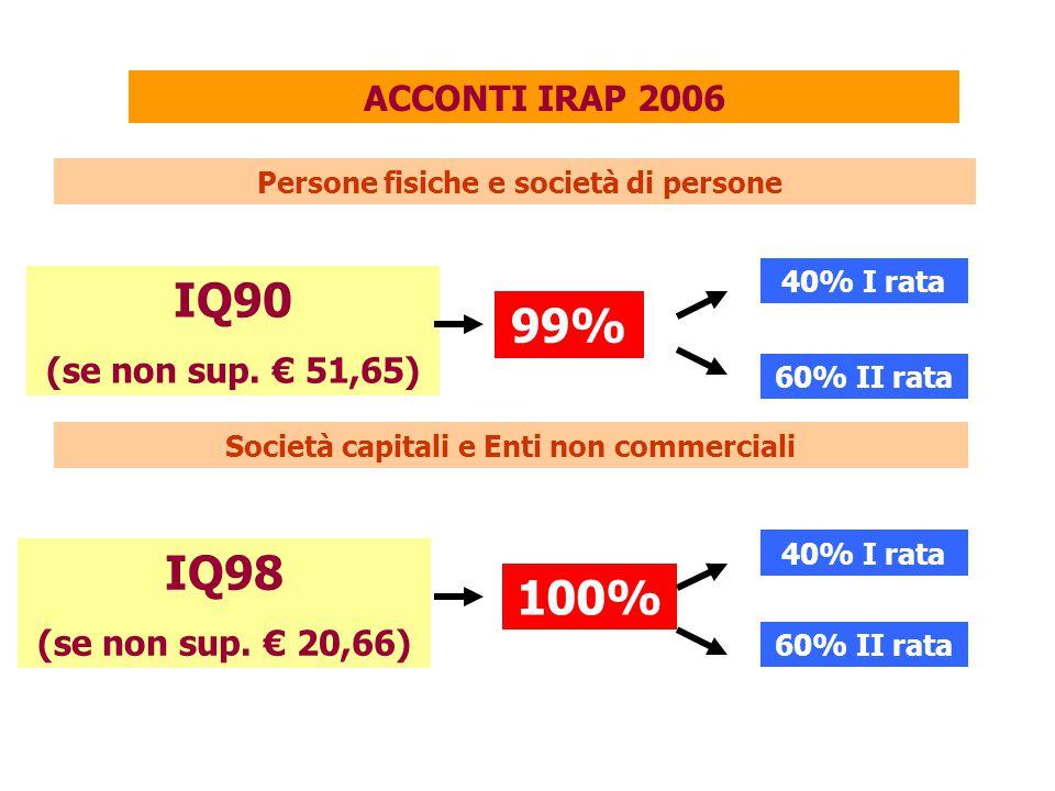 ACCONTI IRAP 2006 Persone fisiche e società di persone Società capitali e Enti non commerciali 99% IQ90 (se non sup. € 51,65) IQ98 (se non sup. € 20,6