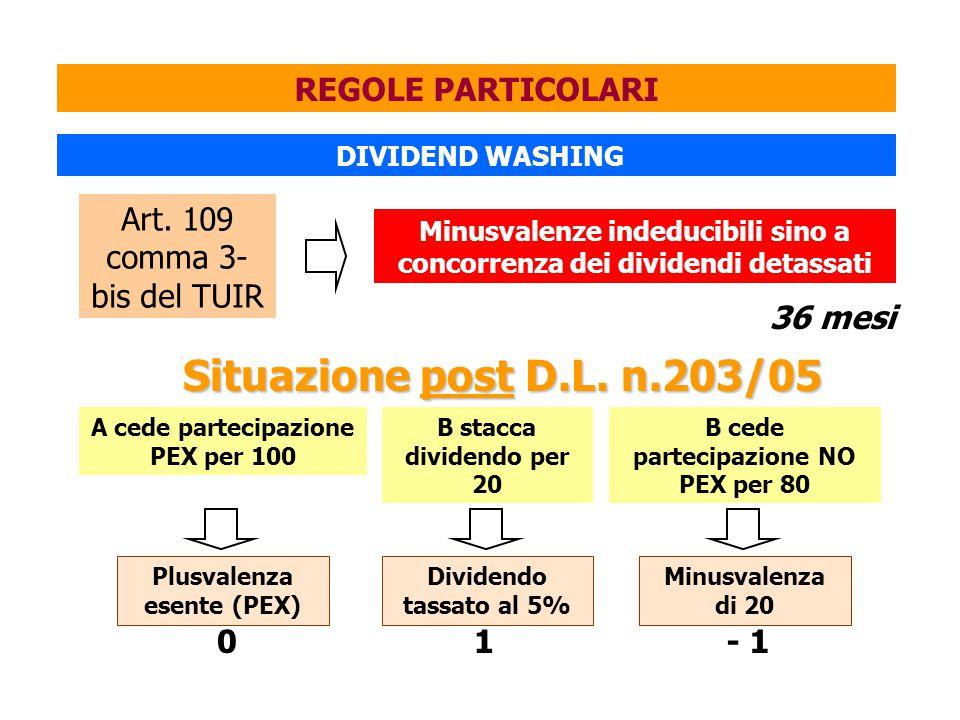 Situazione post D.L. n.203/05 A cede partecipazione PEX per 100 B stacca dividendo per 20 B cede partecipazione NO PEX per 80 Dividendo tassato al 5%