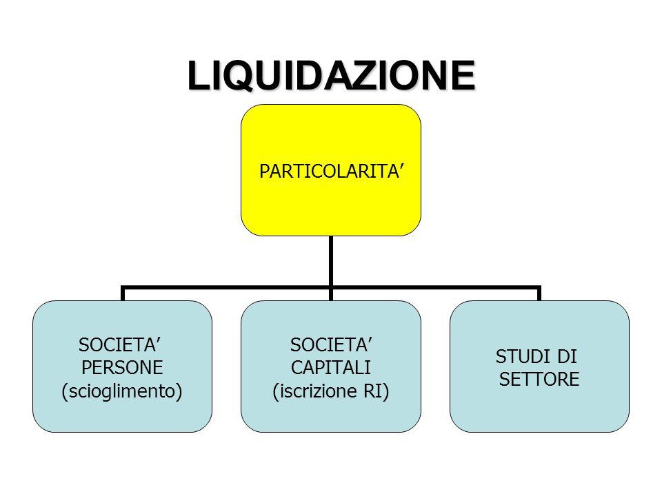 LIQUIDAZIONE PARTICOLARITA' SOCIETA' PERSONE (scioglimento) SOCIETA' CAPITALI (iscrizione RI) STUDI DI SETTORE