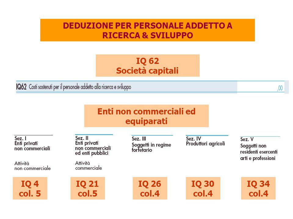 IQ 62 Società capitali Enti non commerciali ed equiparati DEDUZIONE PER PERSONALE ADDETTO A RICERCA & SVILUPPO IQ 4 col.