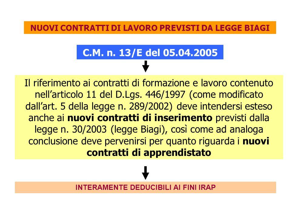 NUOVI CONTRATTI DI LAVORO PREVISTI DA LEGGE BIAGI Il riferimento ai contratti di formazione e lavoro contenuto nell'articolo 11 del D.Lgs. 446/1997 (c