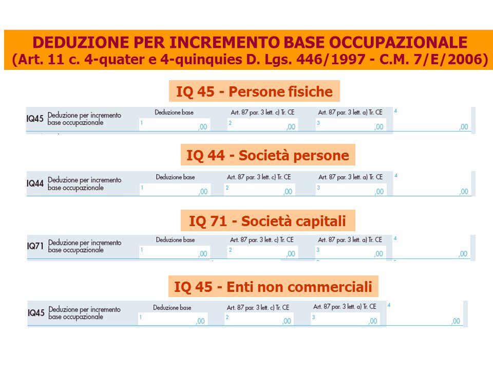 IQ 45 - Persone fisiche IQ 44 - Società persone IQ 71 - Società capitali IQ 45 - Enti non commerciali DEDUZIONE PER INCREMENTO BASE OCCUPAZIONALE (Art