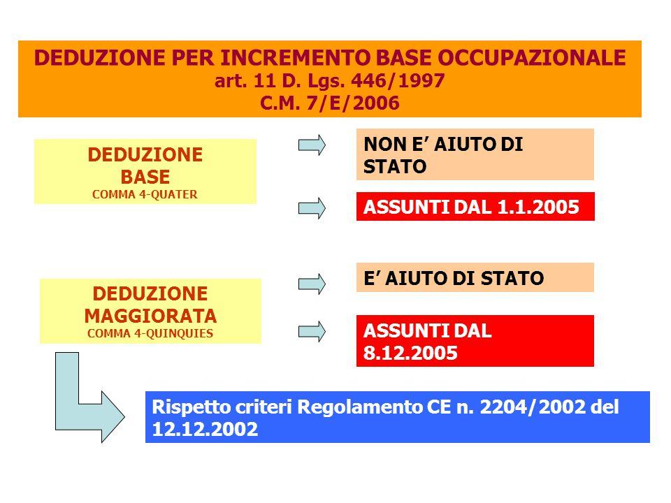 DEDUZIONE BASE COMMA 4-QUATER DEDUZIONE PER INCREMENTO BASE OCCUPAZIONALE art. 11 D. Lgs. 446/1997 C.M. 7/E/2006 DEDUZIONE MAGGIORATA COMMA 4-QUINQUIE