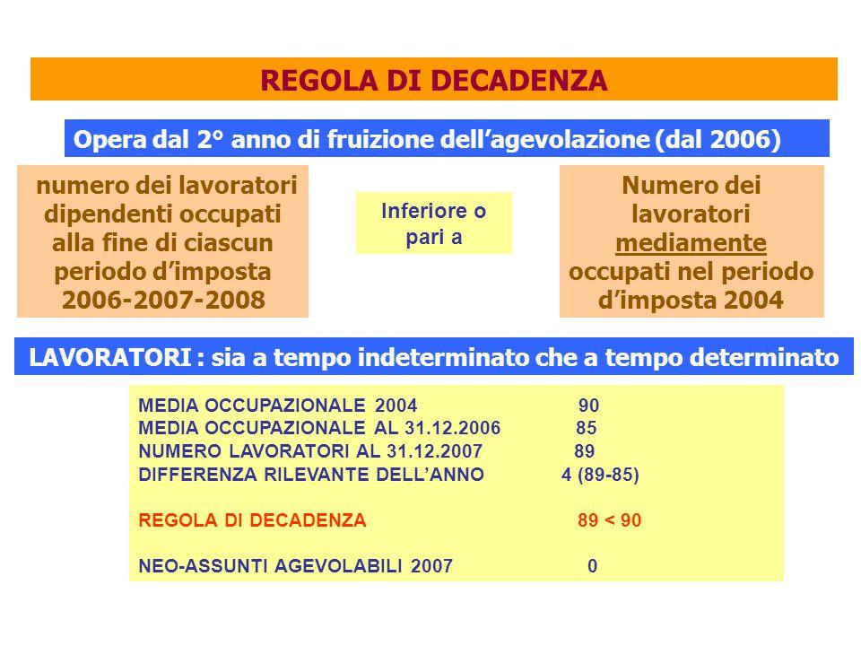 REGOLA DI DECADENZA Numero dei lavoratori mediamente occupati nel periodo d'imposta 2004 MEDIA OCCUPAZIONALE 2004 90 MEDIA OCCUPAZIONALE AL 31.12.2006 85 NUMERO LAVORATORI AL 31.12.2007 89 DIFFERENZA RILEVANTE DELL'ANNO 4 (89-85) REGOLA DI DECADENZA 89 < 90 NEO-ASSUNTI AGEVOLABILI 2007 0 Opera dal 2° anno di fruizione dell'agevolazione (dal 2006) numero dei lavoratori dipendenti occupati alla fine di ciascun periodo d'imposta 2006-2007-2008 Inferiore o pari a LAVORATORI : sia a tempo indeterminato che a tempo determinato