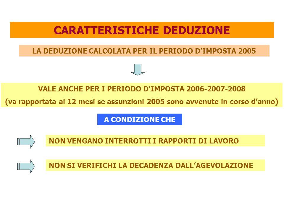 CARATTERISTICHE DEDUZIONE LA DEDUZIONE CALCOLATA PER IL PERIODO D'IMPOSTA 2005 VALE ANCHE PER I PERIODO D'IMPOSTA 2006-2007-2008 (va rapportata ai 12