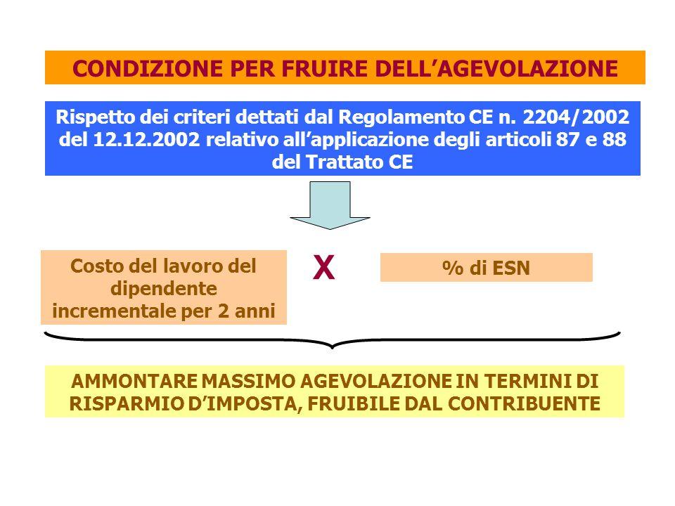 CONDIZIONE PER FRUIRE DELL'AGEVOLAZIONE Rispetto dei criteri dettati dal Regolamento CE n. 2204/2002 del 12.12.2002 relativo all'applicazione degli ar
