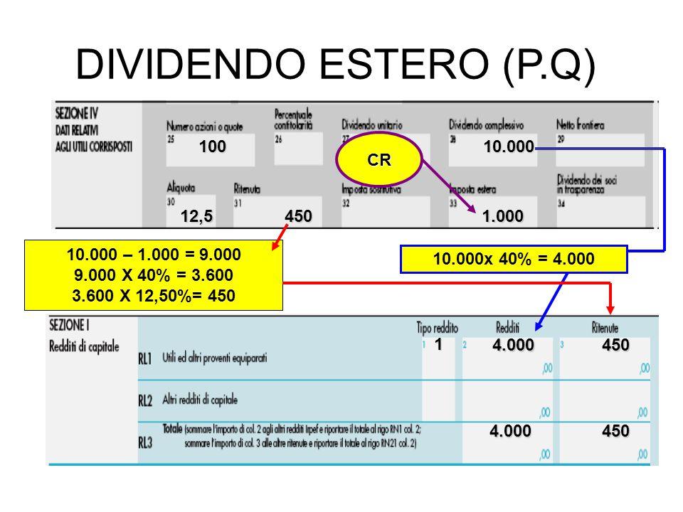 10010.000 10.000x 40% = 4.000 1 4.000 4.000 DIVIDENDO ESTERO (P.Q) 12,54501.000 450 450 10.000 – 1.000 = 9.000 9.000 X 40% = 3.600 3.600 X 12,50%= 450