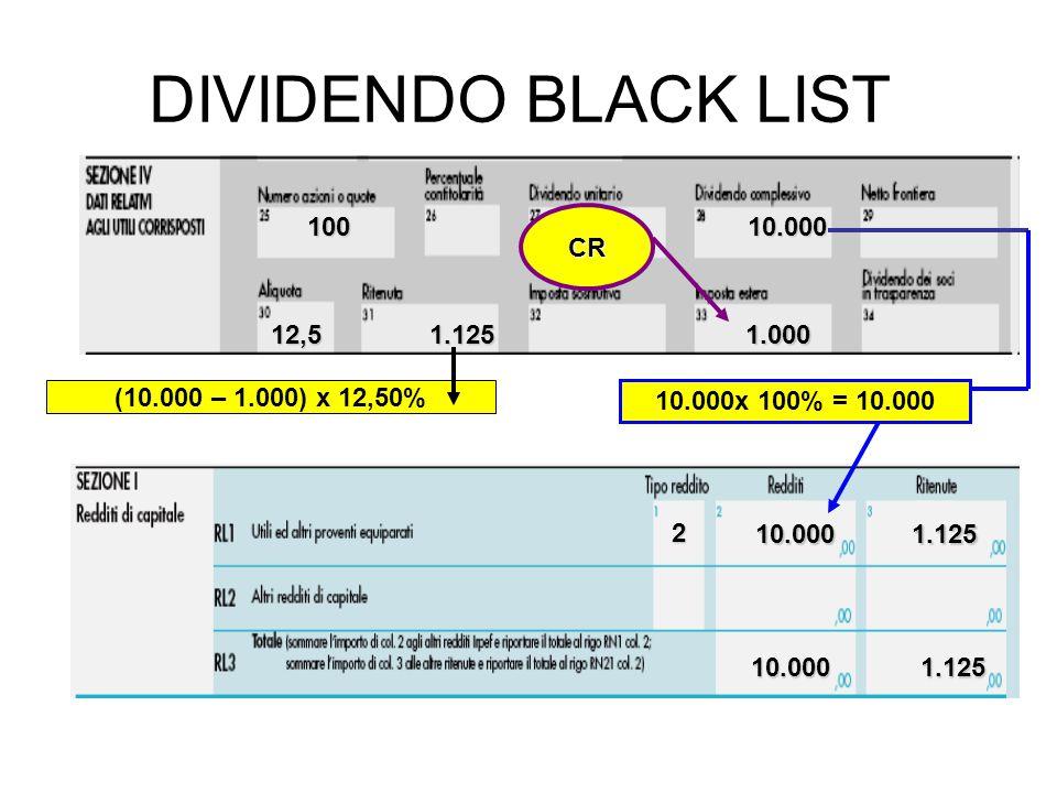 10010.000 10.000x 100% = 10.000 2 10.000 10.000 DIVIDENDO BLACK LIST 1.000 CR 12,51.125 1.125 1.125 (10.000 – 1.000) x 12,50%