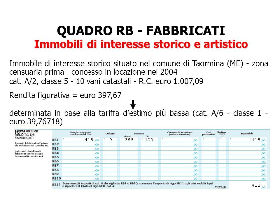 QUADRO RB - FABBRICATI Immobili di interesse storico e artistico Immobile di interesse storico situato nel comune di Taormina (ME) - zona censuaria prima - concesso in locazione nel 2004 cat.