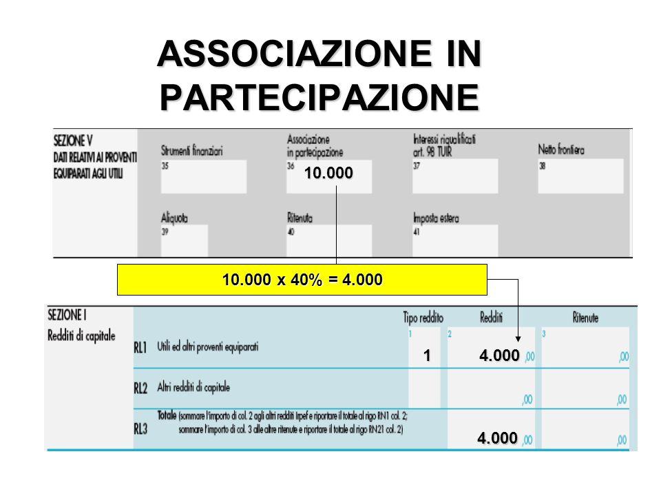 ASSOCIAZIONE IN PARTECIPAZIONE 10.000 4.0001 4.000 10.000 x 40% = 4.000