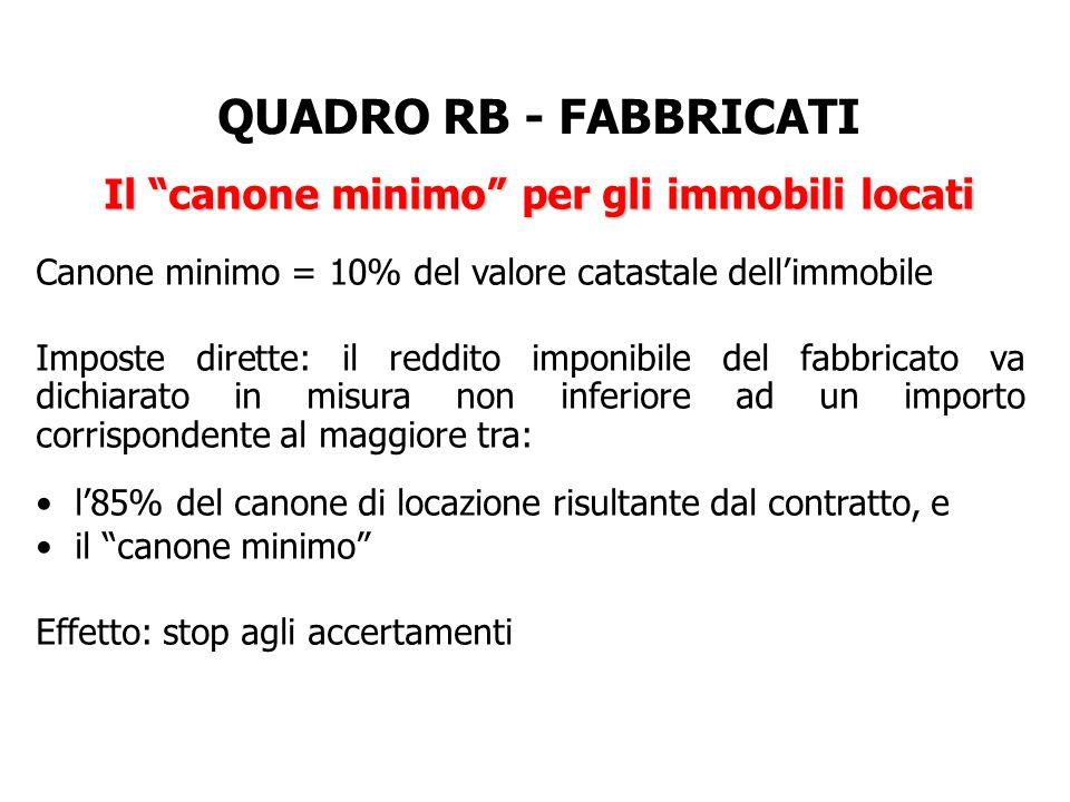 """QUADRO RB - FABBRICATI Il """"canone minimo"""" per gli immobili locati Canone minimo = 10% del valore catastale dell'immobile Imposte dirette: il reddito i"""