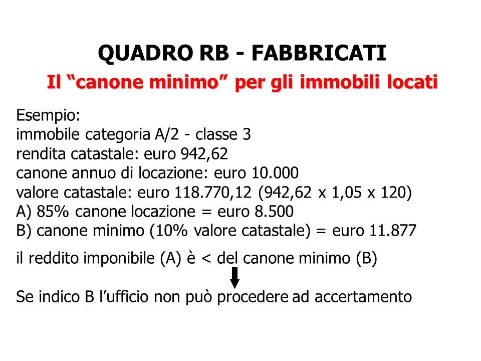 QUADRO RB - FABBRICATI Il canone minimo per gli immobili locati Esempio: immobile categoria A/2 - classe 3 rendita catastale: euro 942,62 canone annuo di locazione: euro 10.000 valore catastale: euro 118.770,12 (942,62 x 1,05 x 120) A) 85% canone locazione = euro 8.500 B) canone minimo (10% valore catastale) = euro 11.877 il reddito imponibile (A) è < del canone minimo (B) Se indico B l'ufficio non può procedere ad accertamento