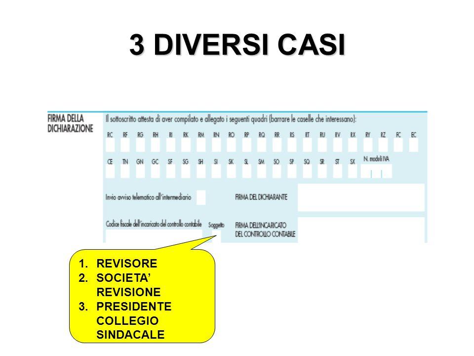 3 DIVERSI CASI 1.REVISORE 2.SOCIETA' REVISIONE 3.PRESIDENTE COLLEGIO SINDACALE