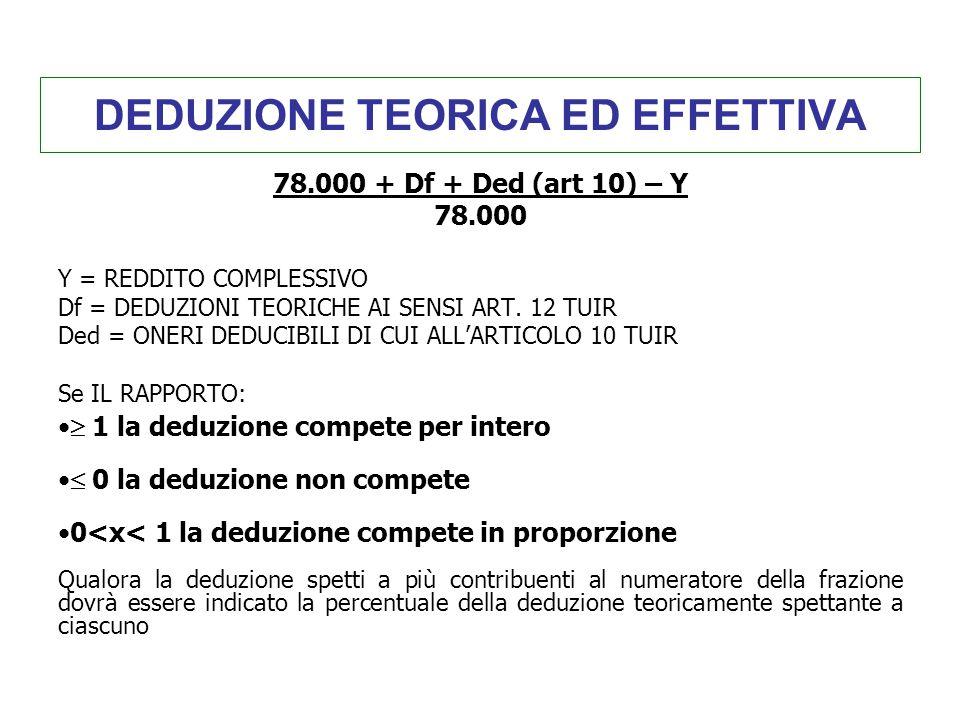 DEDUZIONE TEORICA ED EFFETTIVA 78.000 + Df + Ded (art 10) – Y 78.000 Y = REDDITO COMPLESSIVO Df = DEDUZIONI TEORICHE AI SENSI ART. 12 TUIR Ded = ONERI