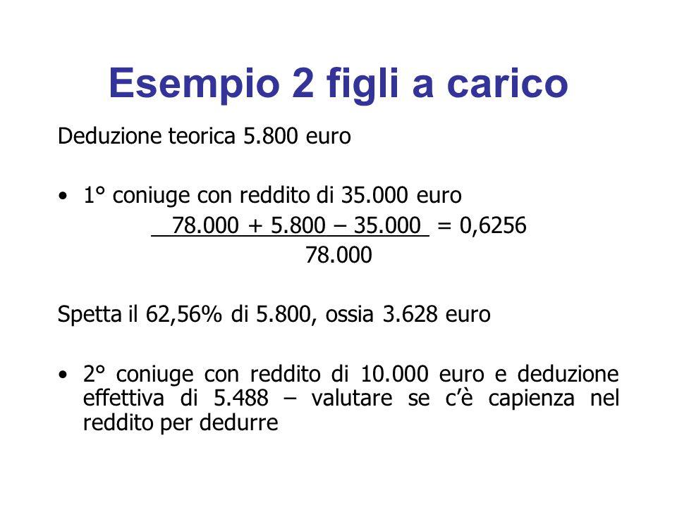 Esempio 2 figli a carico Deduzione teorica 5.800 euro 1° coniuge con reddito di 35.000 euro 78.000 + 5.800 – 35.000 = 0,6256 78.000 Spetta il 62,56% di 5.800, ossia 3.628 euro 2° coniuge con reddito di 10.000 euro e deduzione effettiva di 5.488 – valutare se c'è capienza nel reddito per dedurre