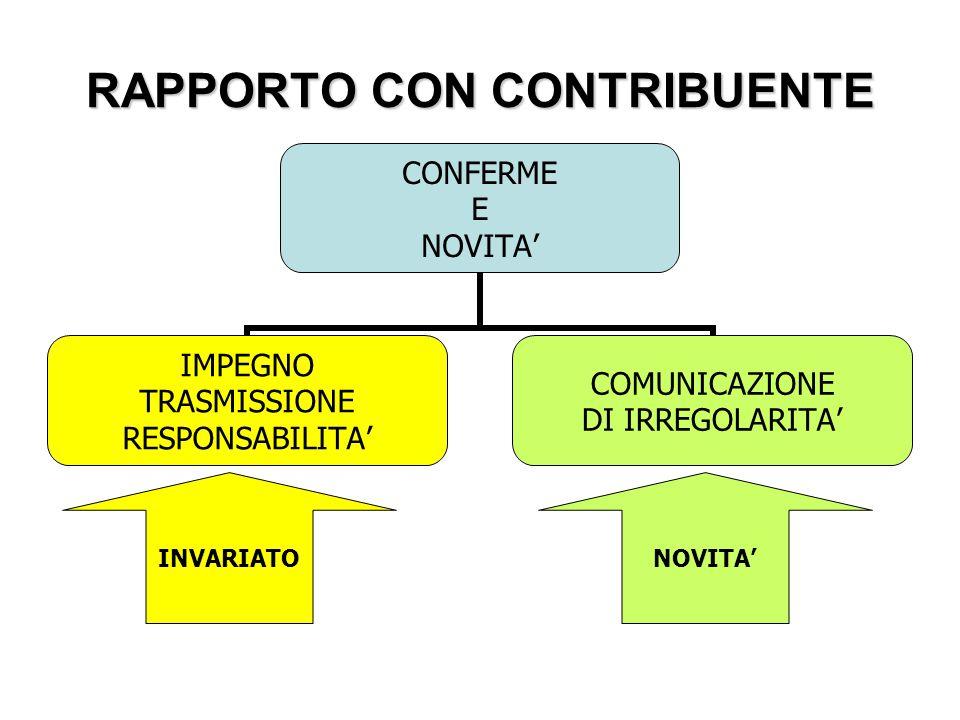 RAPPORTO CON CONTRIBUENTE CONFERME E NOVITA' IMPEGNO TRASMISSIONE RESPONSABILITA' COMUNICAZIONE DI IRREGOLARITA' INVARIATONOVITA'