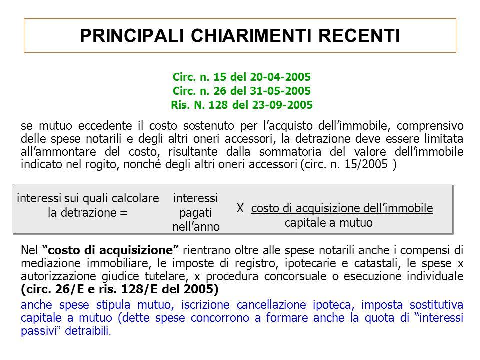 PRINCIPALI CHIARIMENTI RECENTI Circ. n. 15 del 20-04-2005 Circ. n. 26 del 31-05-2005 Ris. N. 128 del 23-09-2005 se mutuo eccedente il costo sostenuto