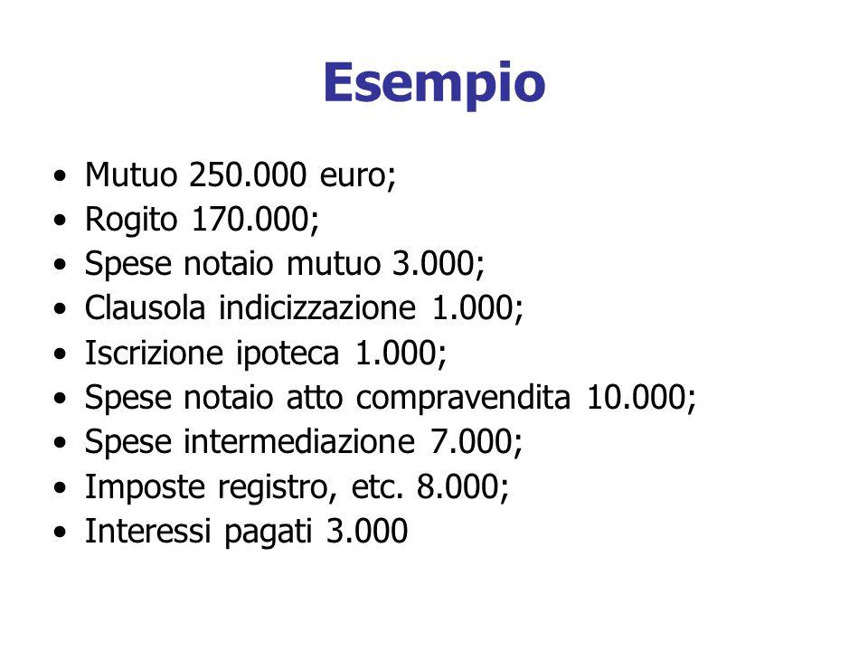 Esempio Mutuo 250.000 euro; Rogito 170.000; Spese notaio mutuo 3.000; Clausola indicizzazione 1.000; Iscrizione ipoteca 1.000; Spese notaio atto compravendita 10.000; Spese intermediazione 7.000; Imposte registro, etc.
