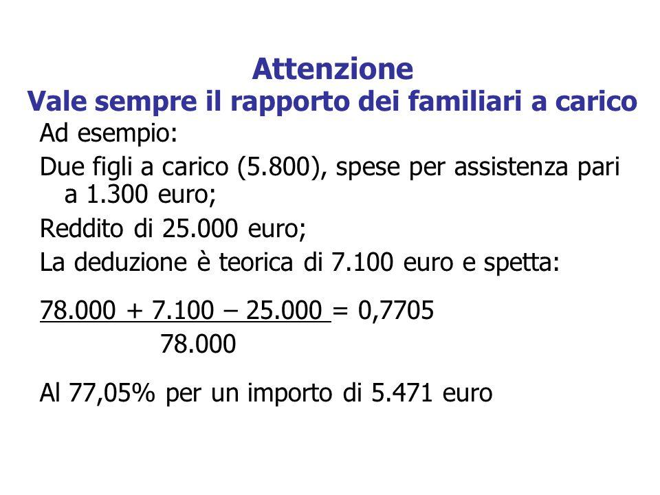 Attenzione Vale sempre il rapporto dei familiari a carico Ad esempio: Due figli a carico (5.800), spese per assistenza pari a 1.300 euro; Reddito di 25.000 euro; La deduzione è teorica di 7.100 euro e spetta: 78.000 + 7.100 – 25.000 = 0,7705 78.000 Al 77,05% per un importo di 5.471 euro