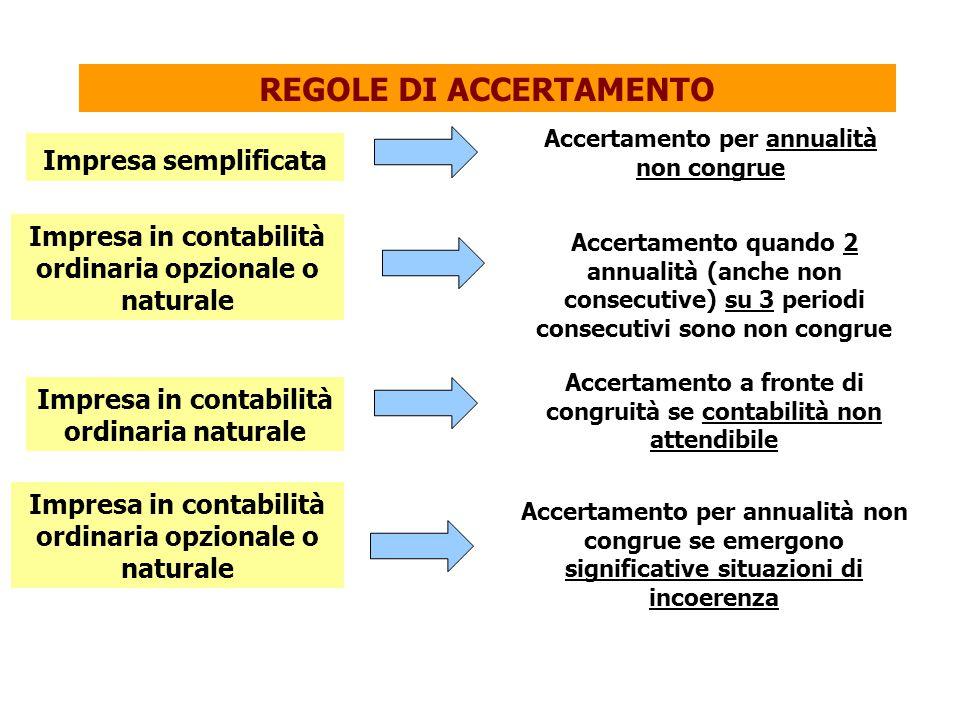 Impresa semplificata Impresa in contabilità ordinaria opzionale o naturale Impresa in contabilità ordinaria naturale Impresa in contabilità ordinaria