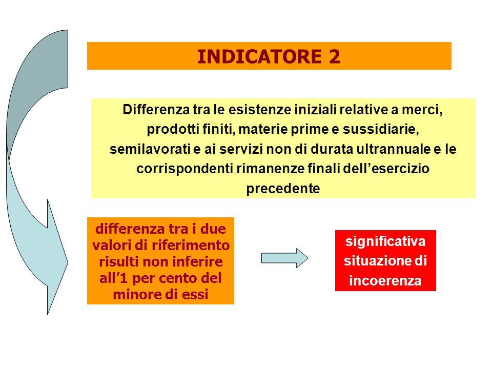 INDICATORE 2 Differenza tra le esistenze iniziali relative a merci, prodotti finiti, materie prime e sussidiarie, semilavorati e ai servizi non di dur