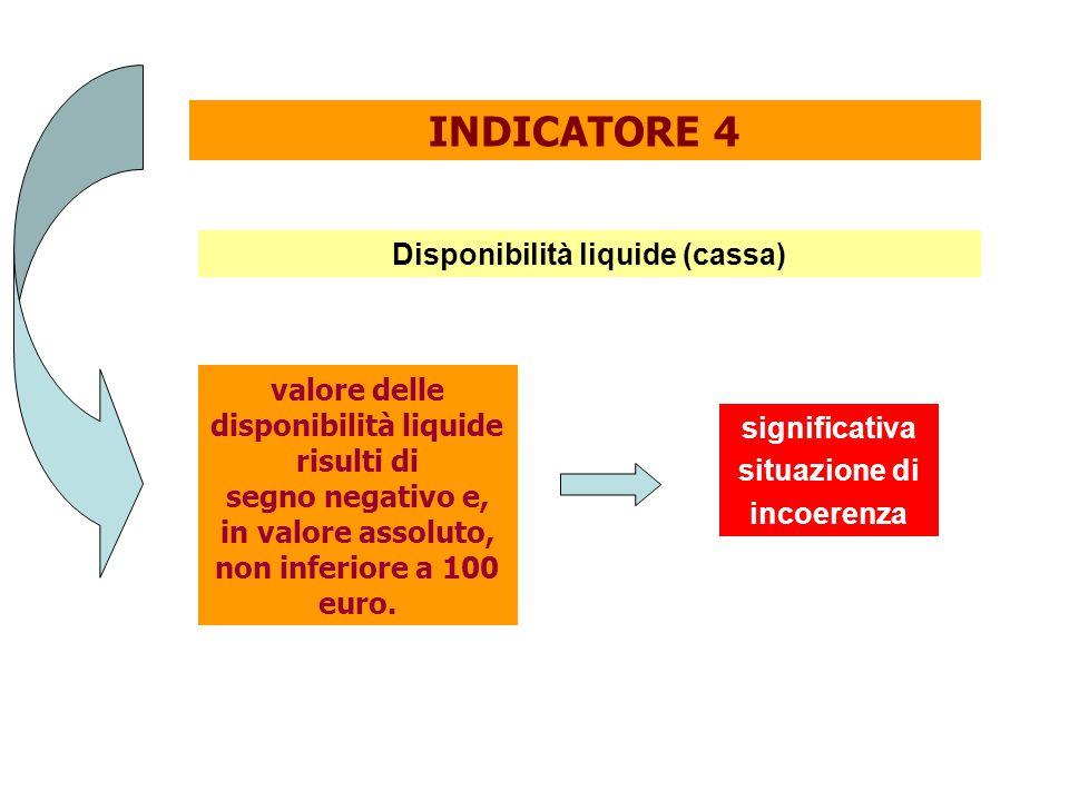 INDICATORE 4 Disponibilità liquide (cassa) significativa situazione di incoerenza valore delle disponibilità liquide risulti di segno negativo e, in valore assoluto, non inferiore a 100 euro.