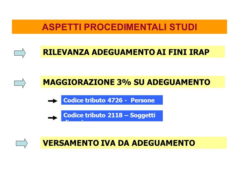 ASPETTI PROCEDIMENTALI STUDI RILEVANZA ADEGUAMENTO AI FINI IRAP MAGGIORAZIONE 3% SU ADEGUAMENTO VERSAMENTO IVA DA ADEGUAMENTO Codice tributo 4726 - Pe