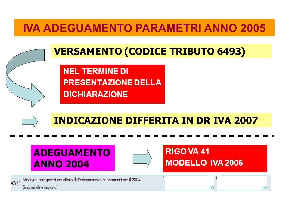 NEL TERMINE DI PRESENTAZIONE DELLA DICHIARAZIONE IVA ADEGUAMENTO PARAMETRI ANNO 2005 VERSAMENTO (CODICE TRIBUTO 6493) INDICAZIONE DIFFERITA IN DR IVA 2007 ADEGUAMENTO ANNO 2004 RIGO VA 41 MODELLO IVA 2006