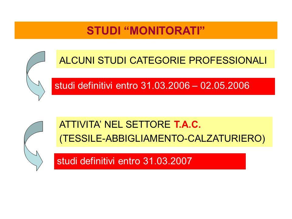 ALCUNI STUDI CATEGORIE PROFESSIONALI ATTIVITA' NEL SETTORE T.A.C. (TESSILE-ABBIGLIAMENTO-CALZATURIERO) studi definitivi entro 31.03.2006 – 02.05.2006