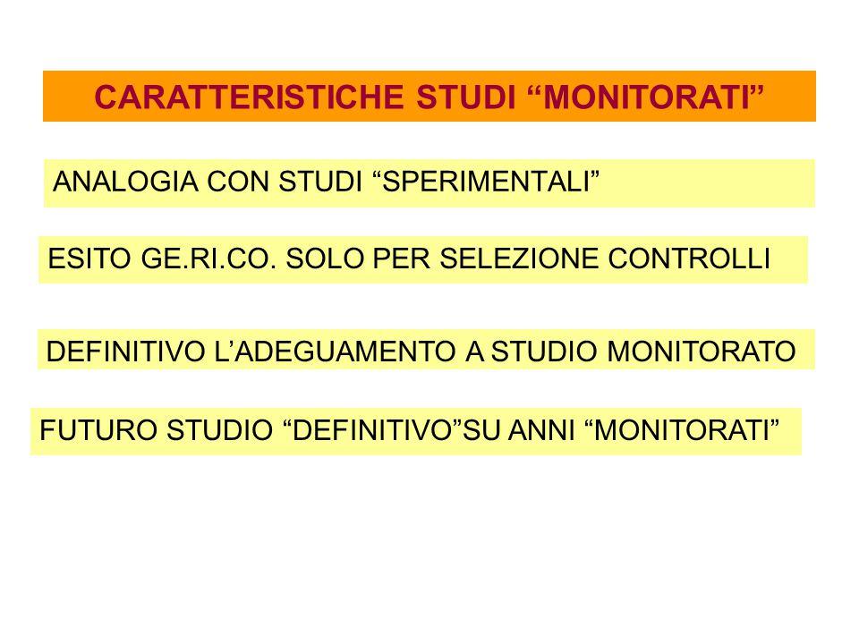 """ANALOGIA CON STUDI """"SPERIMENTALI"""" ESITO GE.RI.CO. SOLO PER SELEZIONE CONTROLLI FUTURO STUDIO """"DEFINITIVO""""SU ANNI """"MONITORATI"""" DEFINITIVO L'ADEGUAMENTO"""