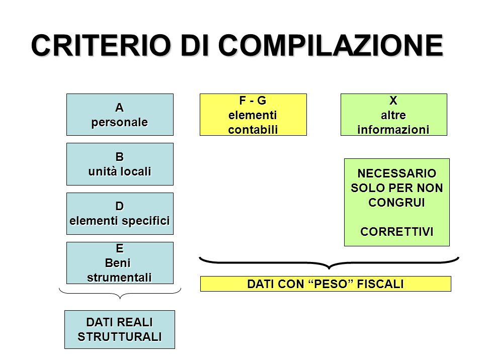 CRITERIO DI COMPILAZIONE Apersonale F - G elementicontabili B unità locali D elementi specifici EBenistrumentali Xaltreinformazioni DATI REALI STRUTTU