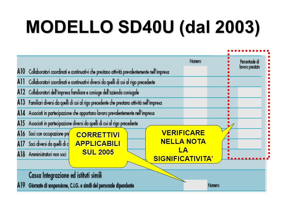 MODELLO SD40U (dal 2003) VERIFICARE NELLA NOTA LA SIGNIFICATIVITA' CORRETTIVIAPPLICABILI SUL 2005