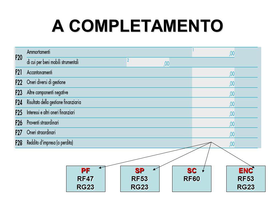 A COMPLETAMENTO PFRF47RG23SPRF53RG23SCRF60ENCRF53RG23