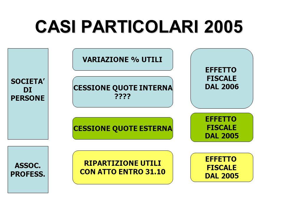 CASI PARTICOLARI 2005 SOCIETA' DI PERSONE ASSOC.PROFESS.