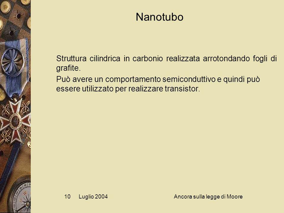 Luglio 2004Ancora sulla legge di Moore10 Nanotubo Struttura cilindrica in carbonio realizzata arrotondando fogli di grafite.