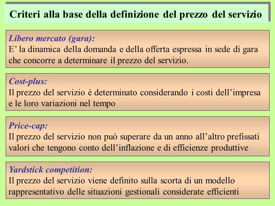 Criteri alla base della definizione del prezzo del servizio Libero mercato (gara): E' la dinamica della domanda e della offerta espressa in sede di gara che concorre a determinare il prezzo del servizio.