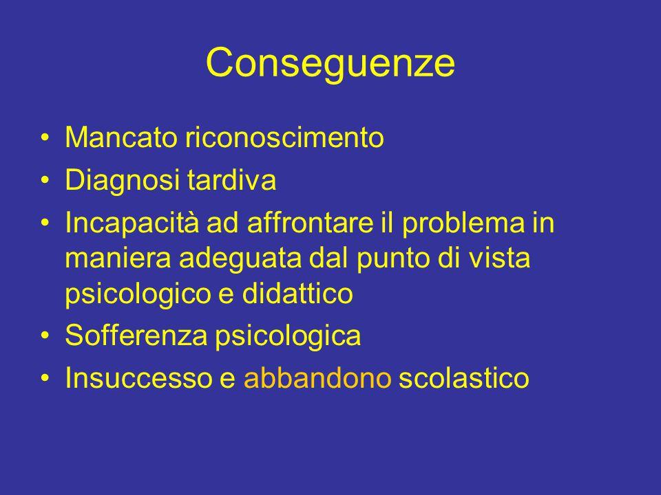 Conseguenze Mancato riconoscimento Diagnosi tardiva Incapacità ad affrontare il problema in maniera adeguata dal punto di vista psicologico e didattic