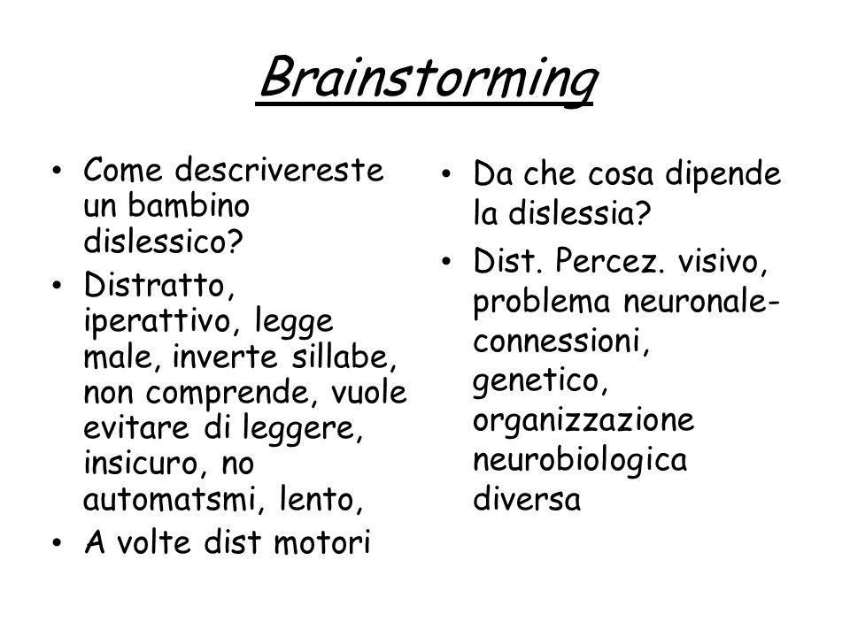 Brainstorming Come descrivereste un bambino dislessico? Distratto, iperattivo, legge male, inverte sillabe, non comprende, vuole evitare di leggere, i