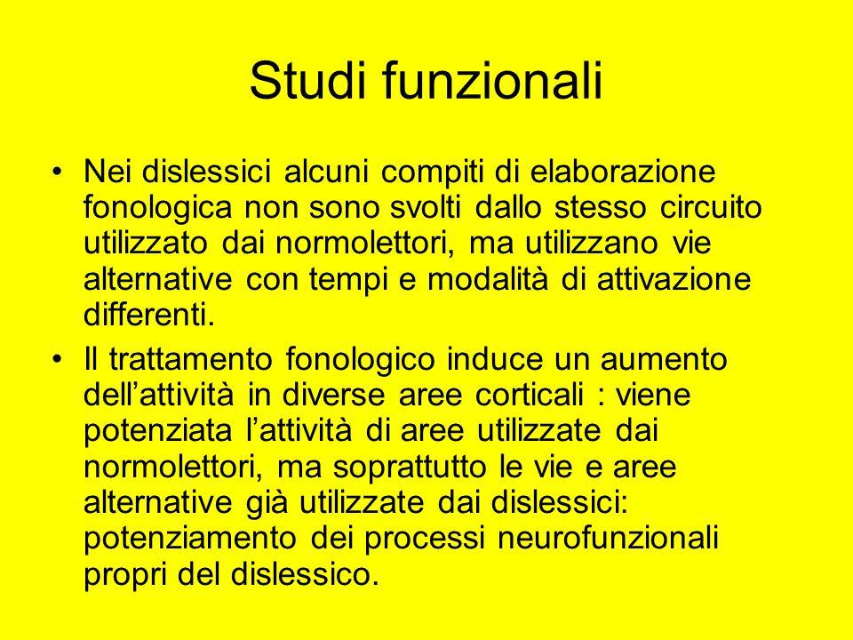 Studi funzionali Nei dislessici alcuni compiti di elaborazione fonologica non sono svolti dallo stesso circuito utilizzato dai normolettori, ma utiliz