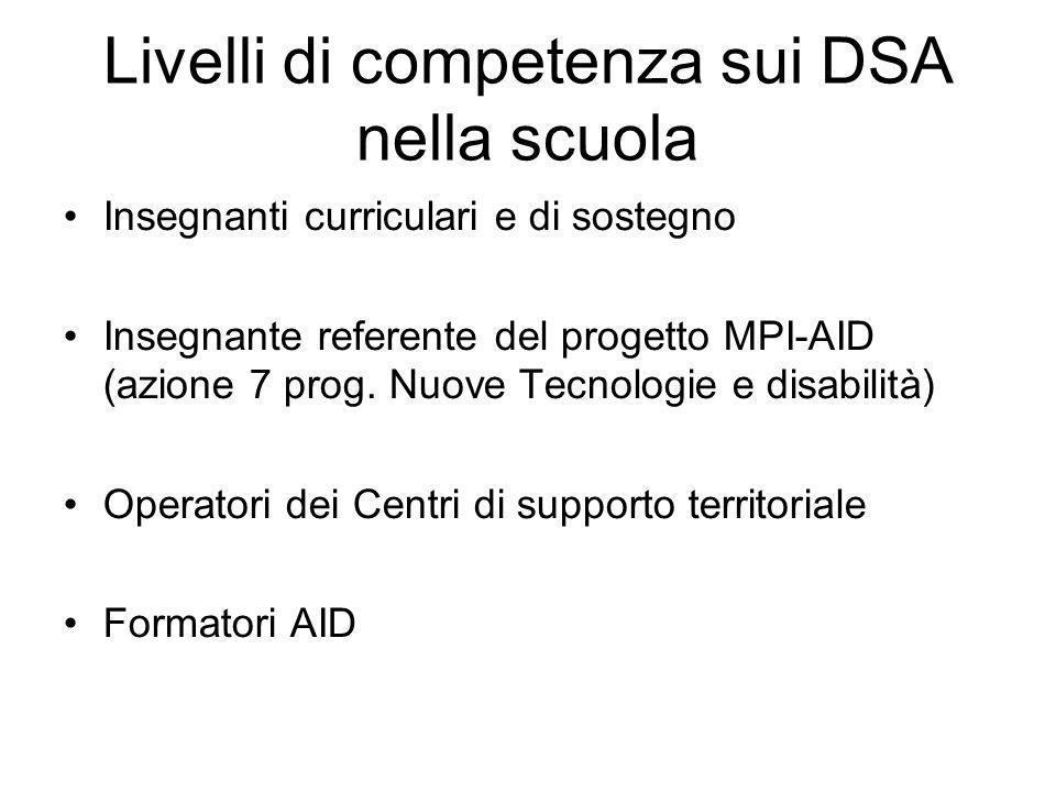 Livelli di competenza sui DSA nella scuola Insegnanti curriculari e di sostegno Insegnante referente del progetto MPI-AID (azione 7 prog. Nuove Tecnol