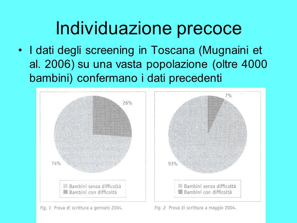 Individuazione precoce I dati degli screening in Toscana (Mugnaini et al. 2006) su una vasta popolazione (oltre 4000 bambini) confermano i dati preced